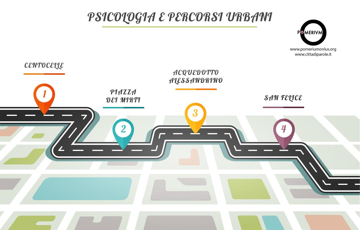 psicologia-e-percorsi-urbani
